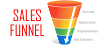 sales funnel SYNND Review