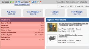Maximize earnings from every eBay auction using historic data from Terapeak