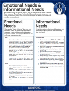 "Guru Product Blueprints - ""Emotional Intelligence"" Exercise"